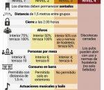 Vuelve a aumentar los contagios en Montilla con una tasa de 237,5 y la zona Sur se queda en nivel de alerta 3