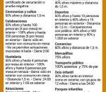 La provincia de Córdoba entra en Nivel 3 de Alerta y Montoro queda sin libertad de movimiento de 2.00 a 7.00 de la mañana