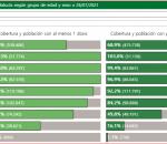 Montilla sigue aumentando los contagios con 152 positivos y la provincia suma 389  positivos