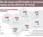 Montilla baja la incidencia con 137 positivos, aunque preocupa los 6 nuevos fallecimientos en la provincia.