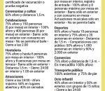 La provincia de Córdoba baja a Nivel 2 de alerta