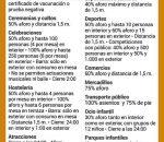 Montilla se mantiene con 154 positivos y aumentan en 28 las hospitalizaciones en la provincia con 2 nuevos fallecidos.